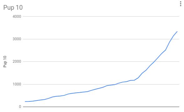 groeitabel-teuntje